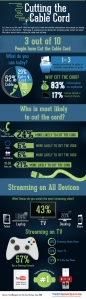 infographic-cutting-the-cable